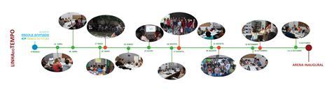 Projetos Online canal escola animada 2013 programa veja aqui a linha