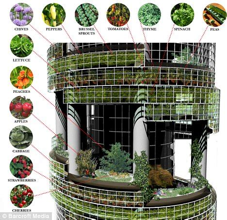 by 2050 urban buildings that breathe and adapt greenbiz blue sky thinking the skyscraper farms that could be