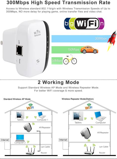 Wifi Repeater Di Malaysia 300mbps wireless n wifi repeater ap router range signal