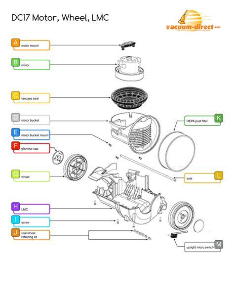 dyson dc17 parts diagram dc17 motor wheel lmc parts diagram