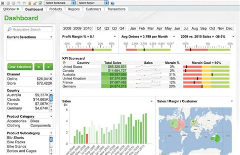download qlikview themes templates anlisis data discovery visualizacin de datos qlikview