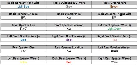 toyota sequoia jbl system wiring diagram toyota land