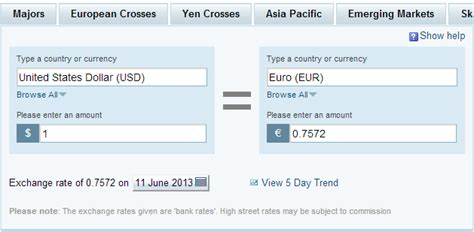Currency Converter Yahoo Finance | quelques liens utiles