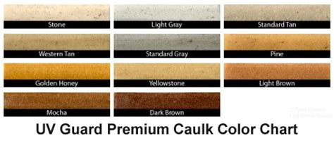 weatherall uv guard premium caulk creeks