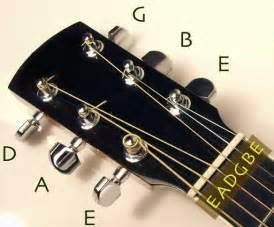 telugu guitar songs guitar strings