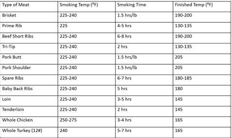 prime rib temperature chart prime rib temperature chart cooking 101