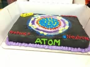 Home Decorators Hours on the go edible atom