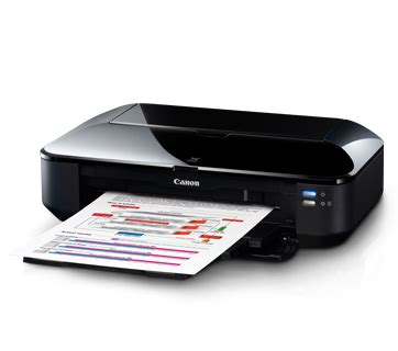 Printer Canon Yg Biasa cirebon jeh mengisi tinta secara manual pada cartridge canon ix6560
