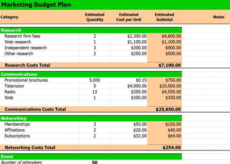 business plan budget template excel excel template marketing budget planning