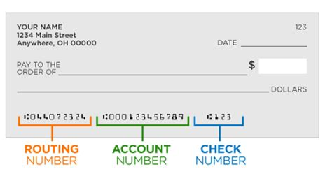Bank Routing Number Lookup Fargo Checks Account Number Location Fargo Blank Check Elsavadorla