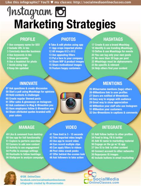 Marketing Classes 5 by Social Media Quot Instagram Marketing Strategies Quot And Take