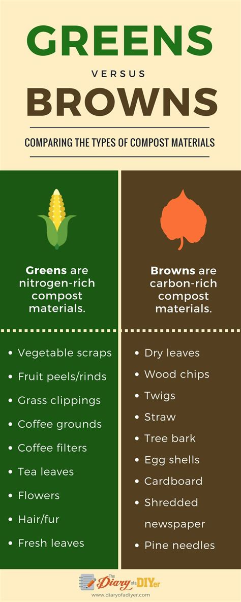 12 best how to compost images on garden