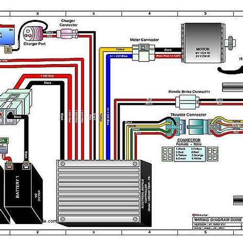 define wiring diagram wiring diagram and schematics