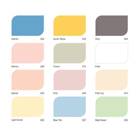 daftar nama warna cat tembok  cat rumah selingkarancom