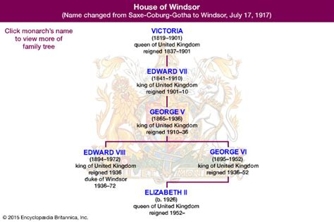 house of windsor prince william and catherine middleton the royal wedding of 2011 united kingdom