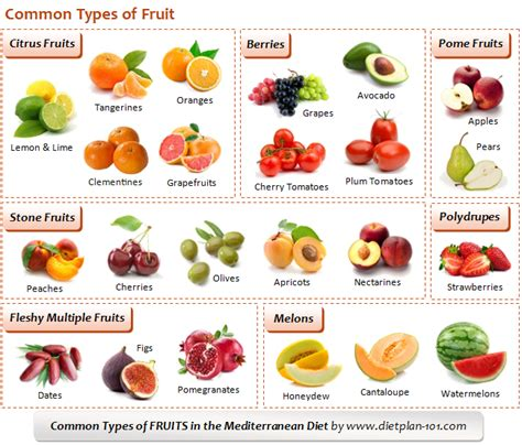 list of fruits types of common vegetables pictures to pin on