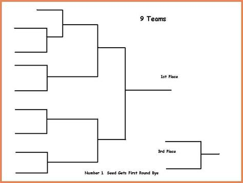 How To Update A Resume Examples by 9 Team Single Elimination Bracket Bid Proposal Sample