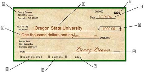 exle of written check information regarding personal checks finance and administration oregon state