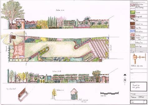 Home Design Plans wright landscape design presentation plans