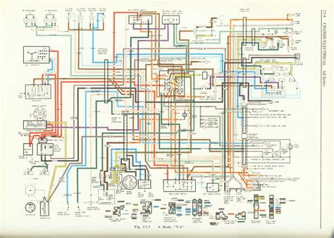 1971 chevelle wiring diagram 1971 chevelle transmission