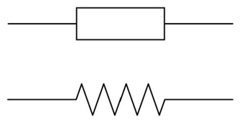 electrical symbol of resistor gr9 tegnologie