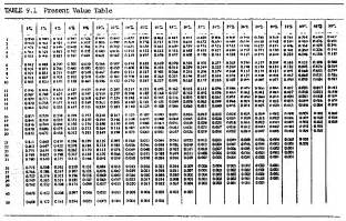 Discount Factor Table Annuityf Table Discount Factor Annuity