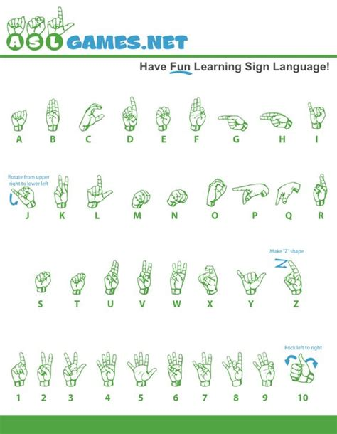 printable asl numbers alphabet signs and numbers on pinterest
