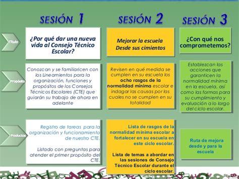 lineamientos tecnicos para la organizacion del sistema de consejo t 201 cnico escolar fase intensiva agosto 2013