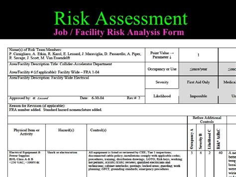 Risk Management In Healthcare Healthcare Risk Assessment Template