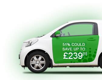 Go Compare Car by Gocompare Comparison Made Easier With Defaqto