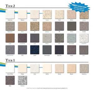 20 20 Program Kitchen Design solid image inc kitchens amp baths in central florida