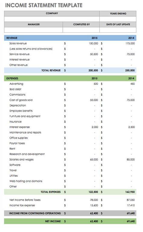 income statement balance sheet cash flow template sample church st