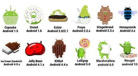 android version names new features of android 7 0 nougat ezonetoday