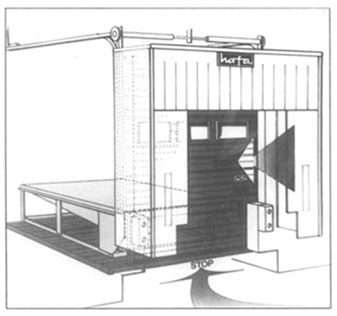 loading dock section manual on meat cold store operation and management