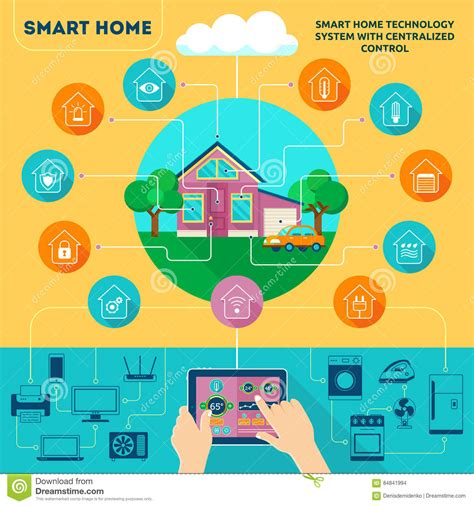 info home design concept fr smart home infographic stock vector image 84841994
