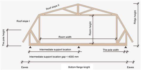gambrel attic truss design garage ideas pinterest 2 car gambrel garage building plans only google search