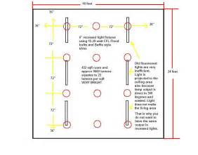 Kitchen Lighting Layout Kitchen Lighting Layout Calculator