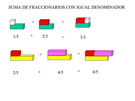 suma y resta de fraccionarios para nios de tercer grado suma de n 218 meros fraccionarios introducci 243 n
