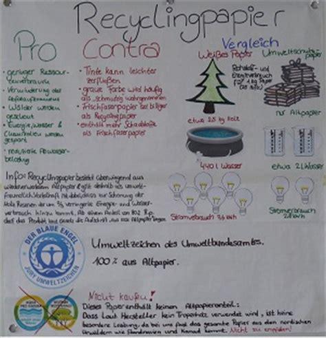Plakat Papier by 214 Ko Audit Berufskolleg Neuss Aktivit 228 Ten Material Und