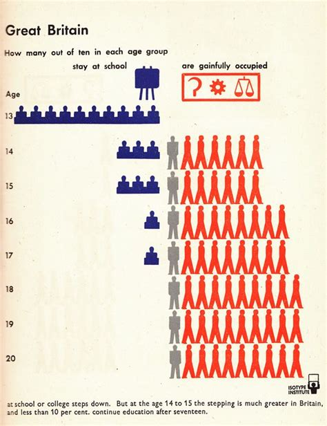minimalist government 1000 images about isotype on editor