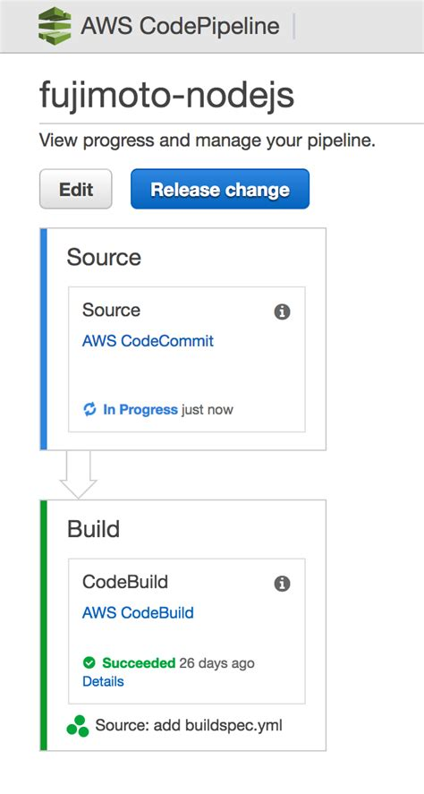 aws management tools elastic beanstalk のカスタムプラットフォームを継続的デリバリする developers io