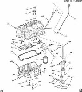 chevy malibu 3 5 engine diagram get free image about wiring diagram