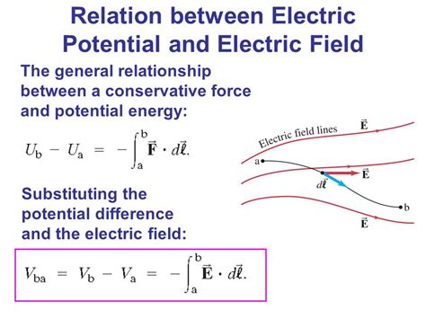 electric fields and potentials in the parallel plate capacitor lab report electric potential chapter 23 opener we are used to voltage in our lives a 12 volt car battery