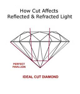 cut color clarity 4c s of cut color clarity carat hinz