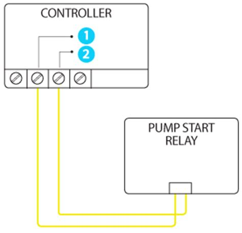 copeland potential relay wiring diagram compressor start