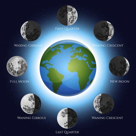 moon phase moon phases related keywords moon phases long tail keywords keywordsking