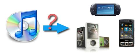 Portable Album In Concept Device by Tuneclone Get Rid Of Drm Remove Drm Software That