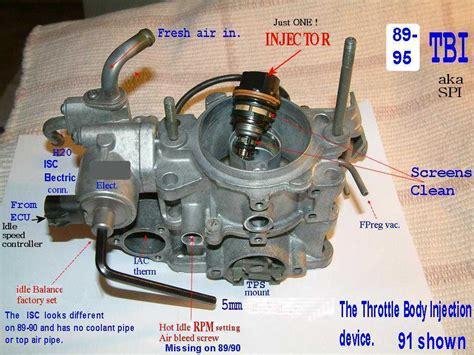 Cover Timing Suzuki Balenoasteem 16 Vitara Efi how to set ignition timing