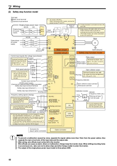 wiring diagram inverter mitsubishi wiring diagram manual