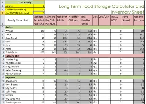 Food Inventory Spreadsheet by Food Inventory Spreadsheet Car Interior Design